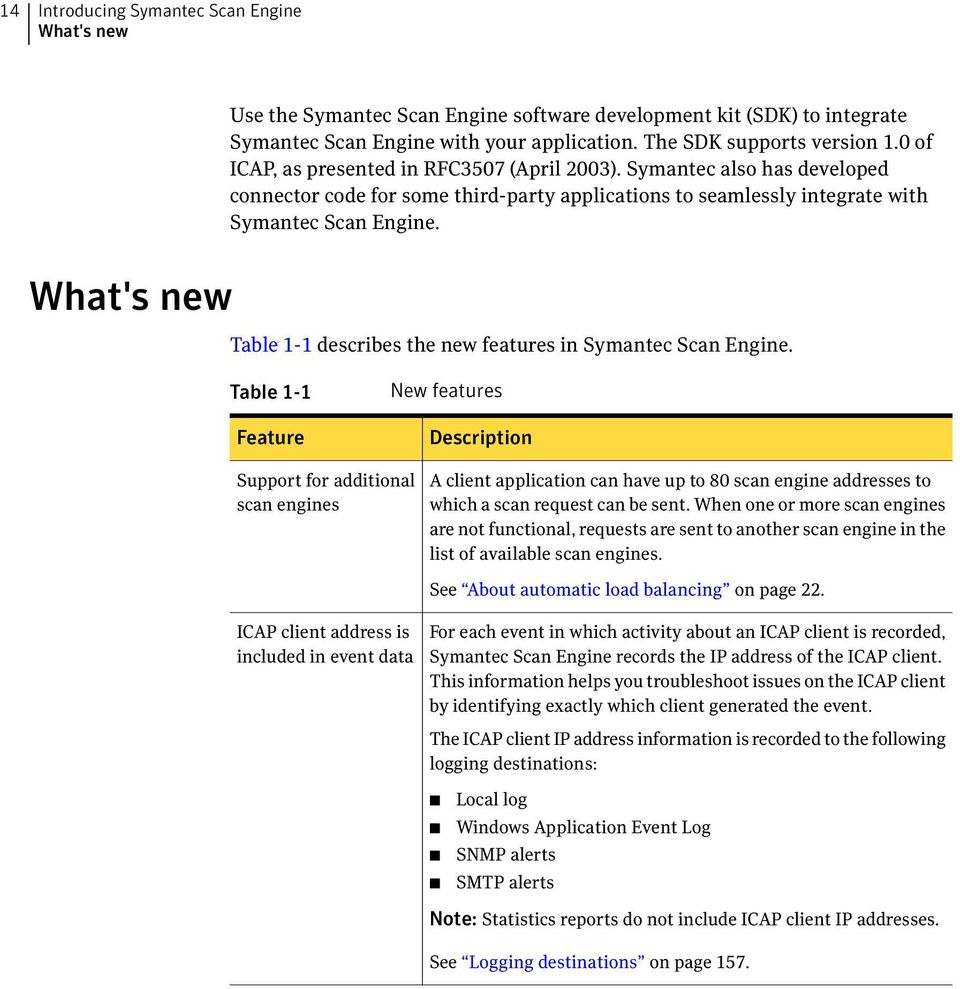 What's new Table 1-1 describes the new features in Symantec Scan Engine.