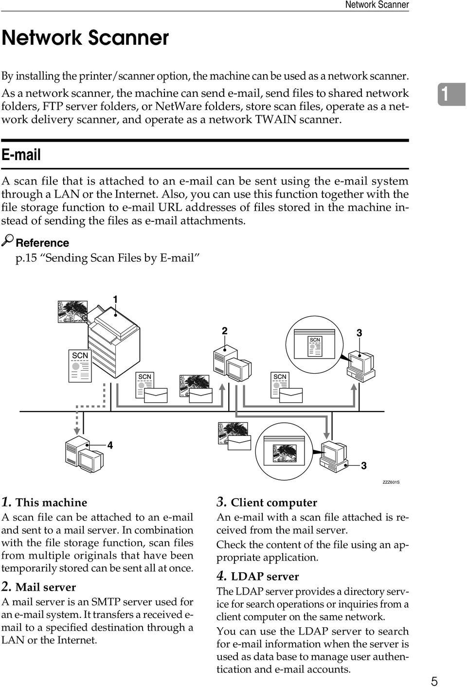 as a network TWAIN scanner. 1 E-mail A scan file that is attached to an e-mail can be sent using the e-mail system through a LAN or the Internet.
