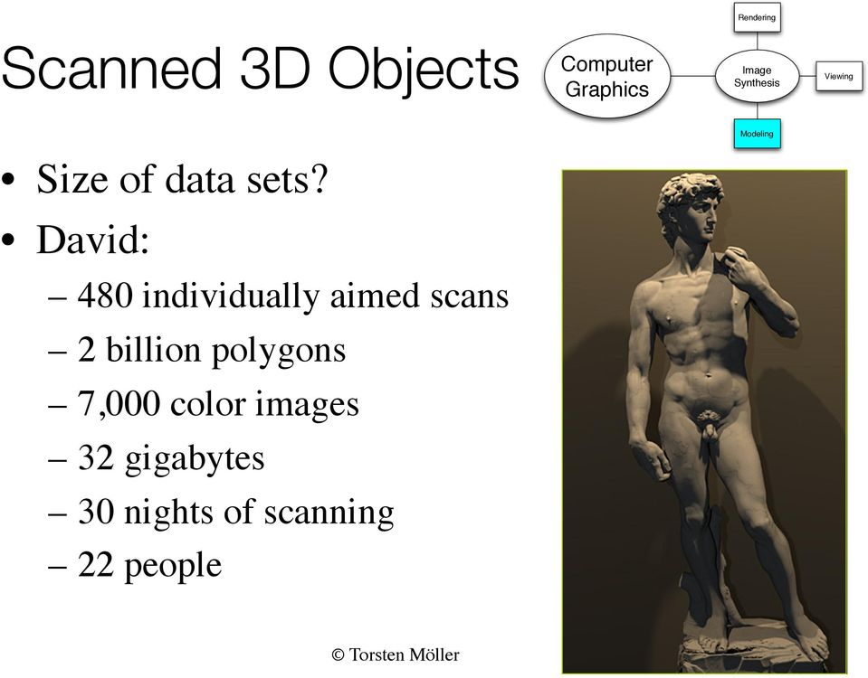 David: 480 individually aimed scans 2 billion polygons