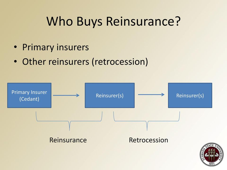 (retrocession) Primary Insurer