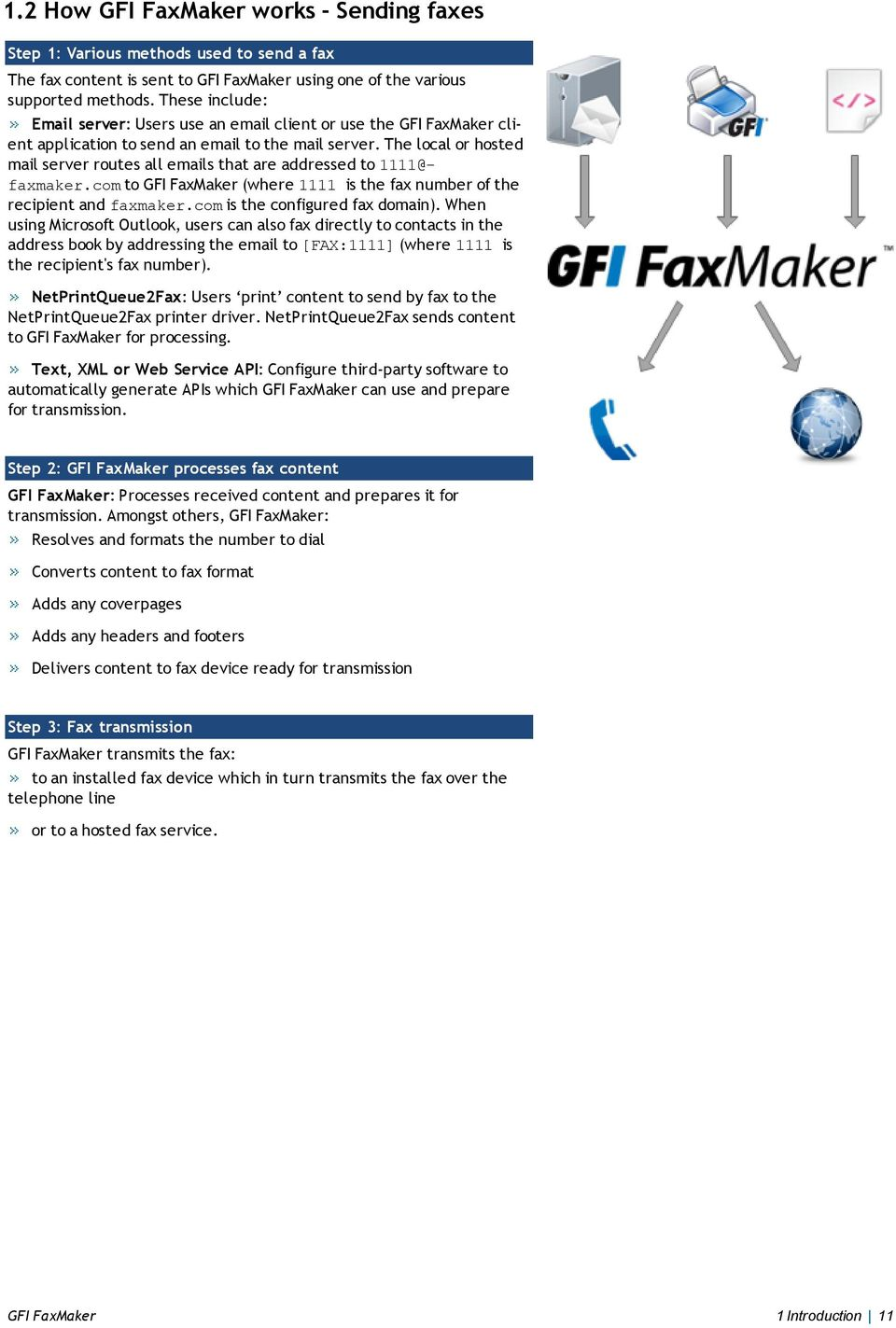 The local or hosted mail server routes all emails that are addressed to 1111@- faxmaker.com to GFI FaxMaker (where 1111 is the fax number of the recipient and faxmaker.