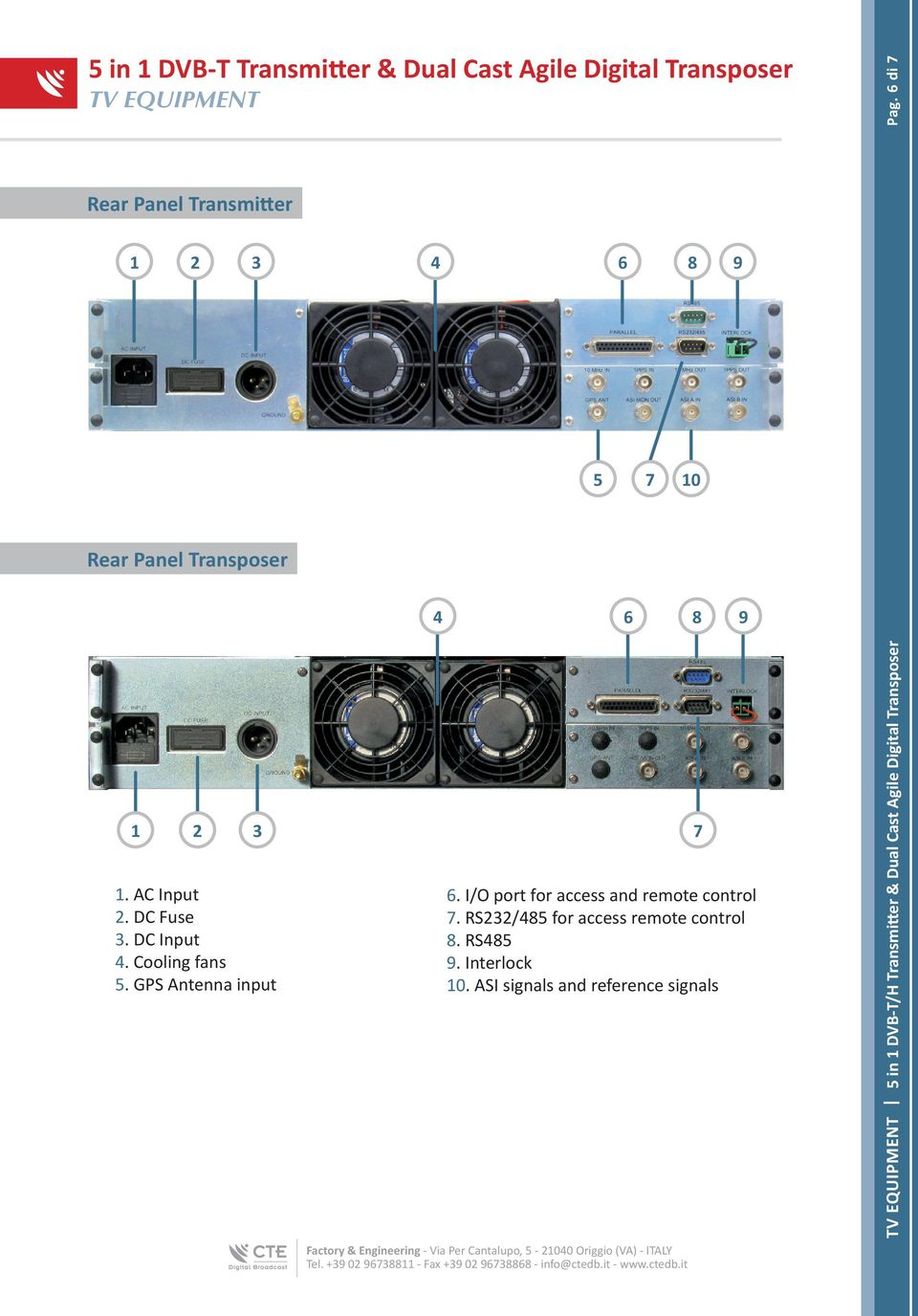 I/O port for access and remote control 7. RS232/485 for access remote control 8. RS485 9. Interlock 10.