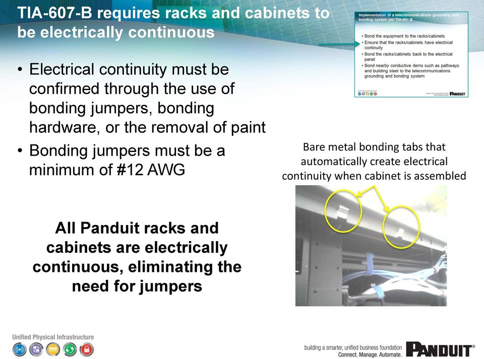 must be a minimum of #12 AWG Bare metal bonding tabs that automatically create electrical continuity when