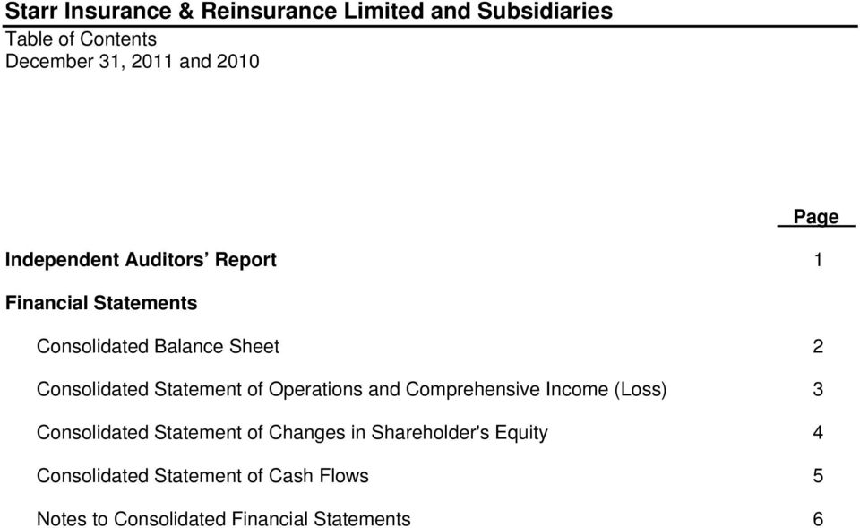 Operations and Comprehensive Income (Loss) 3 Consolidated Statement