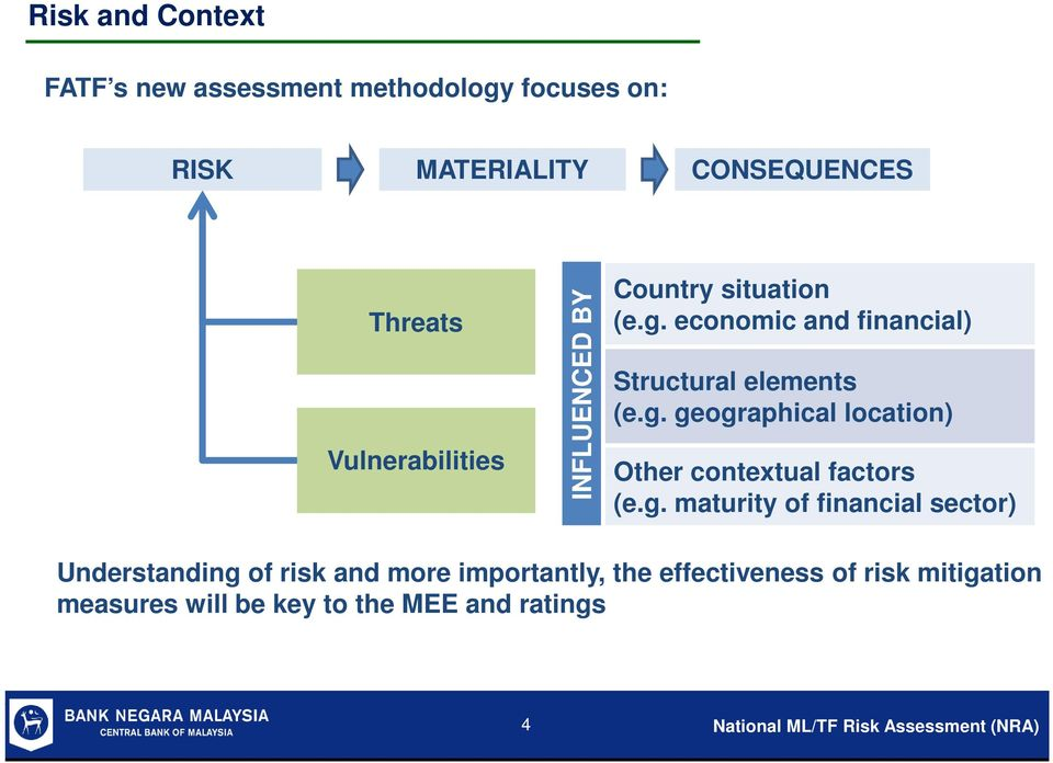 g. maturity of financial sector) Understanding of risk and more importantly, the effectiveness of risk