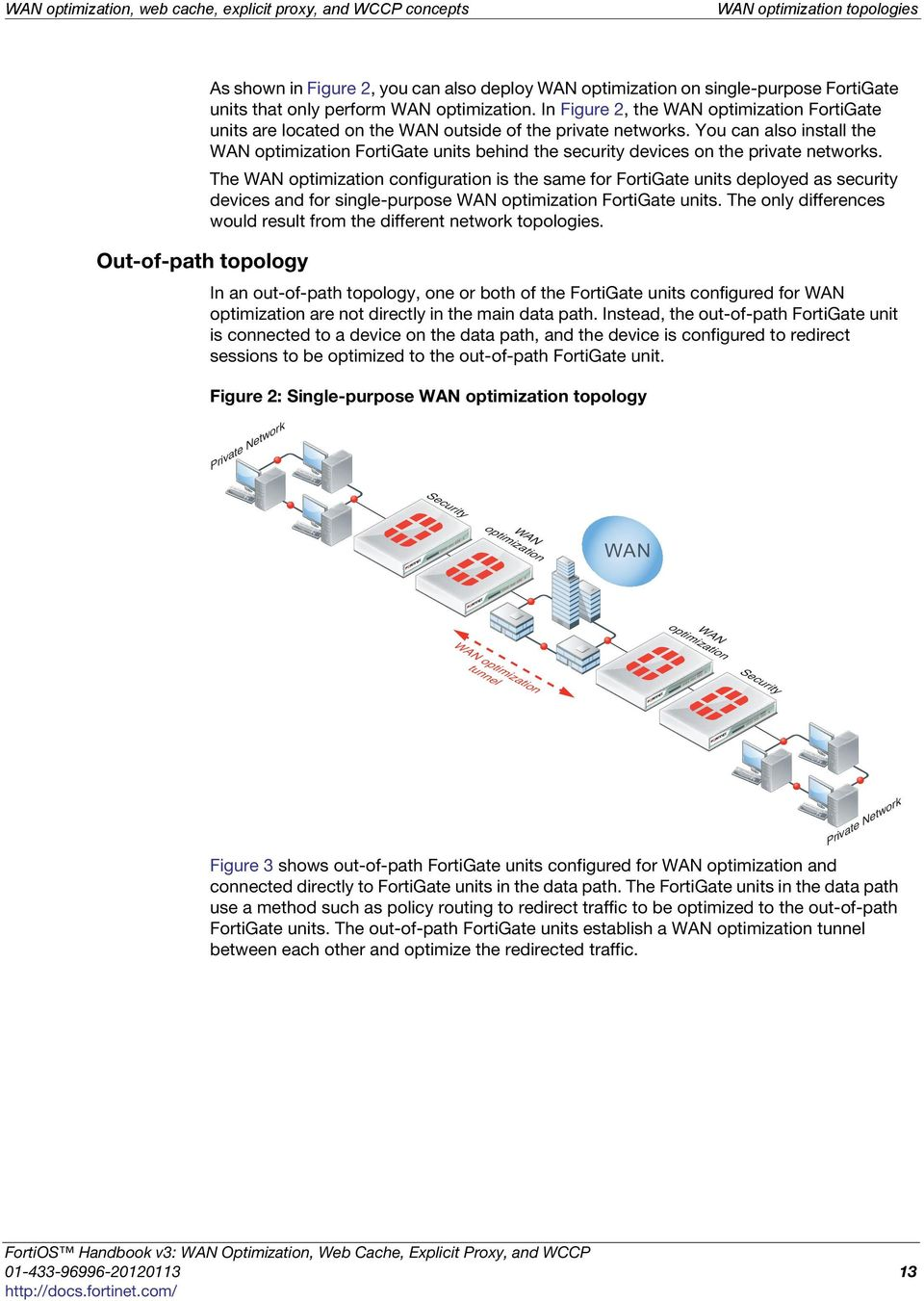 You can also install the WAN optimization FortiGate units behind the security devices on the private networks.