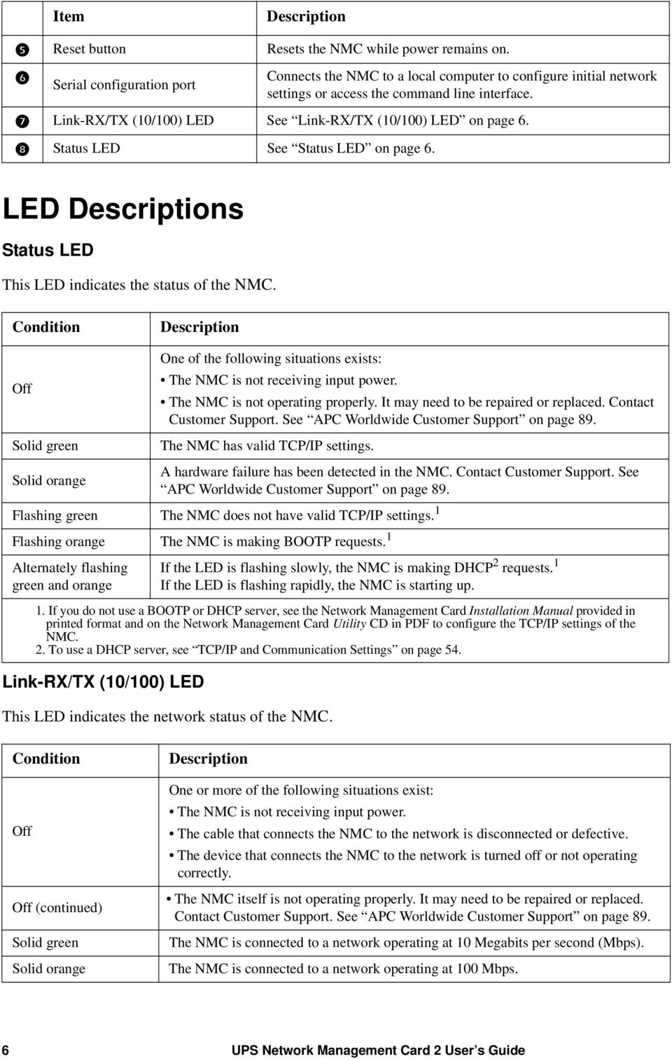 7 8 Link-RX/TX (10/100) LED See Link-RX/TX (10/100) LED on page 6. Status LED See Status LED on page 6. LED Descriptions Status LED This LED indicates the status of the NMC.
