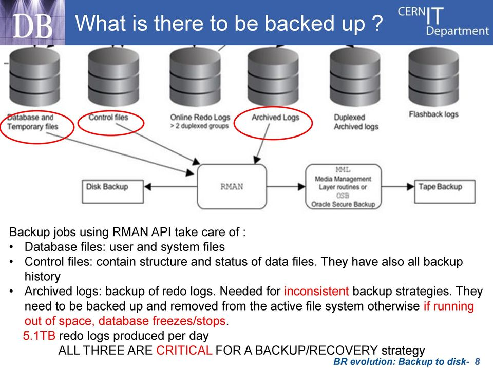files. They have also all backup history Archived logs: backup of redo logs. Needed for inconsistent backup strategies.