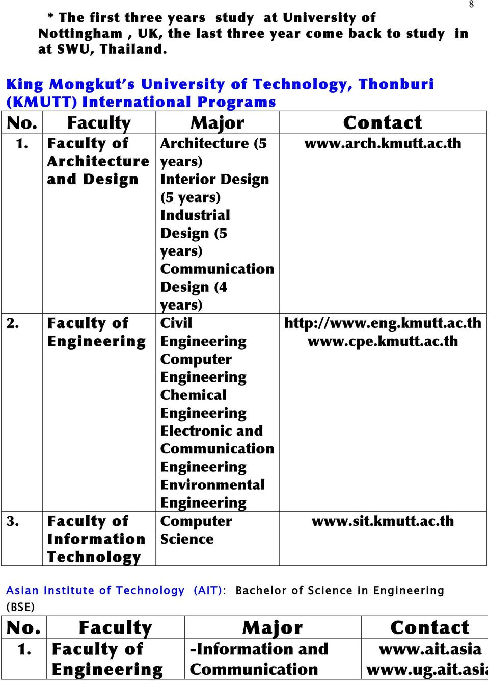 Faculty of Information Technology Architecture (5 years) Interior Design (5 years) Industrial Design (5 years) Communication Design (4 years) Civil Computer Chemical Electronic and