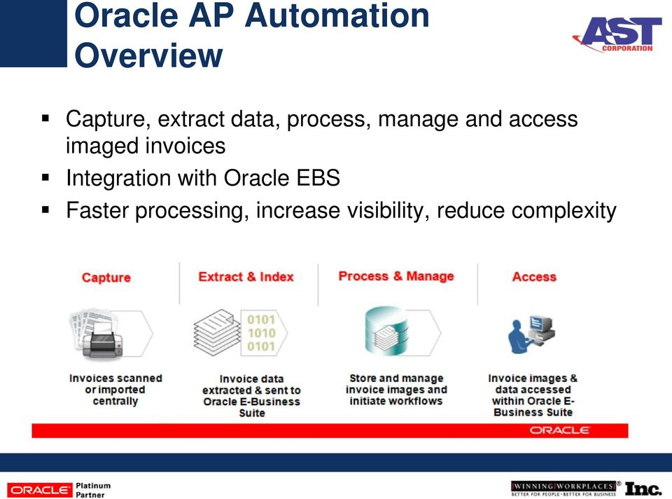 imaged invoices Integration with Oracle EBS