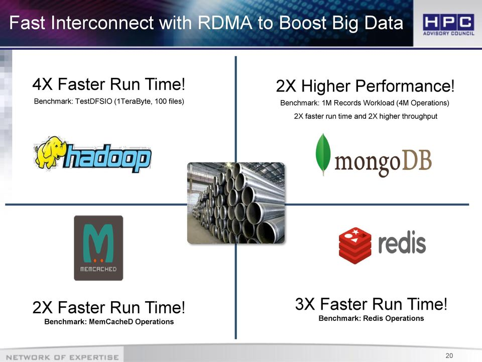 Benchmark: 1M Records Workload (4M Operations) 2X faster run time and 2X higher