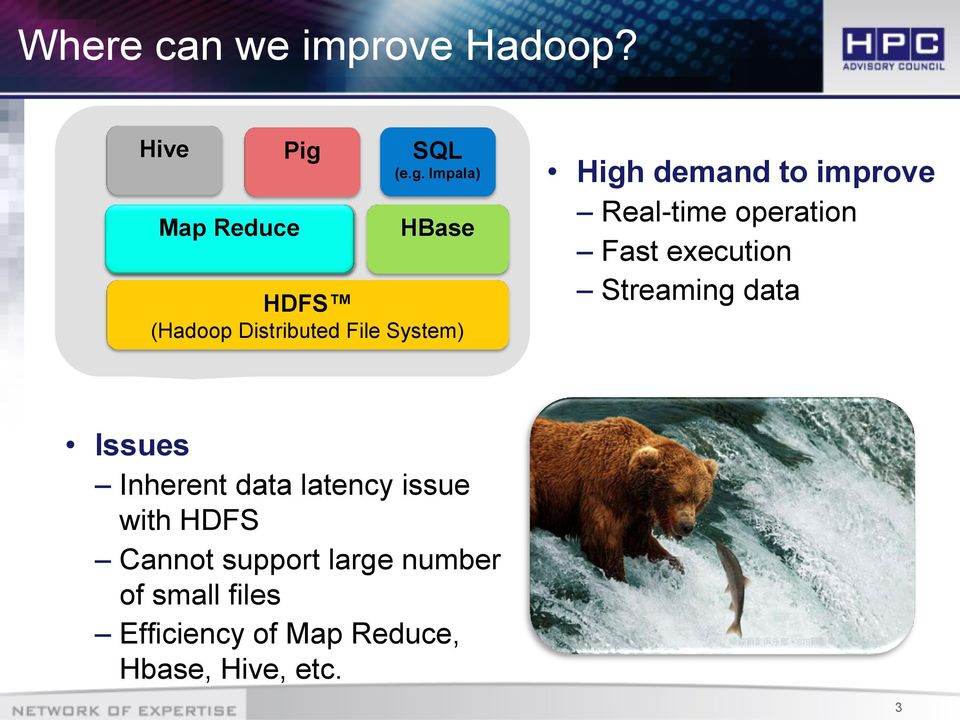 Impala) HBase HDFS (Hadoop Distributed File System) High demand to improve