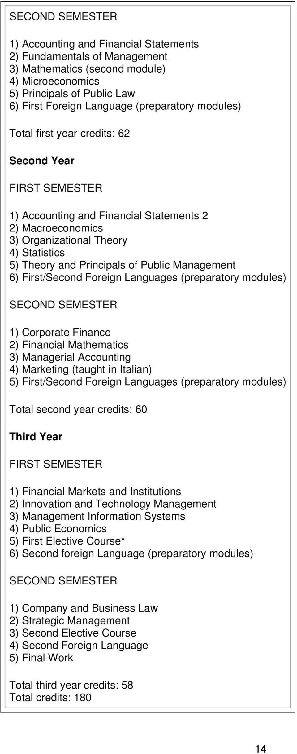 Principals of Public Management 6) First/Second Foreign Languages (preparatory modules) SECOND SEMESTER 1) Corporate Finance 2) Financial Mathematics 3) Managerial Accounting 4) Marketing (taught in
