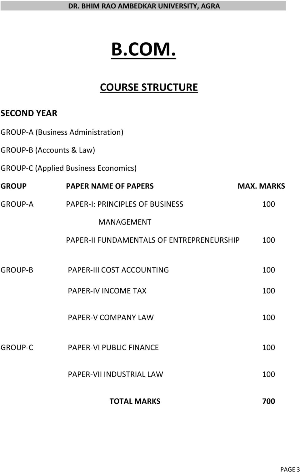 Business Economics) GROUP PAPER NAME OF PAPERS MAX.
