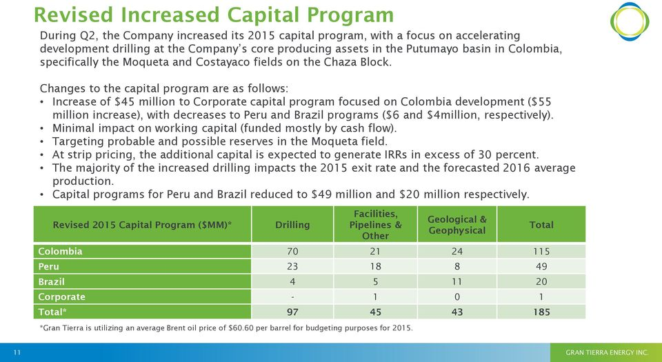 Changes to the capital program are as follows: Increase of $45 million to Corporate capital program focused on Colombia development ($55 million increase), with decreases to Peru and Brazil programs