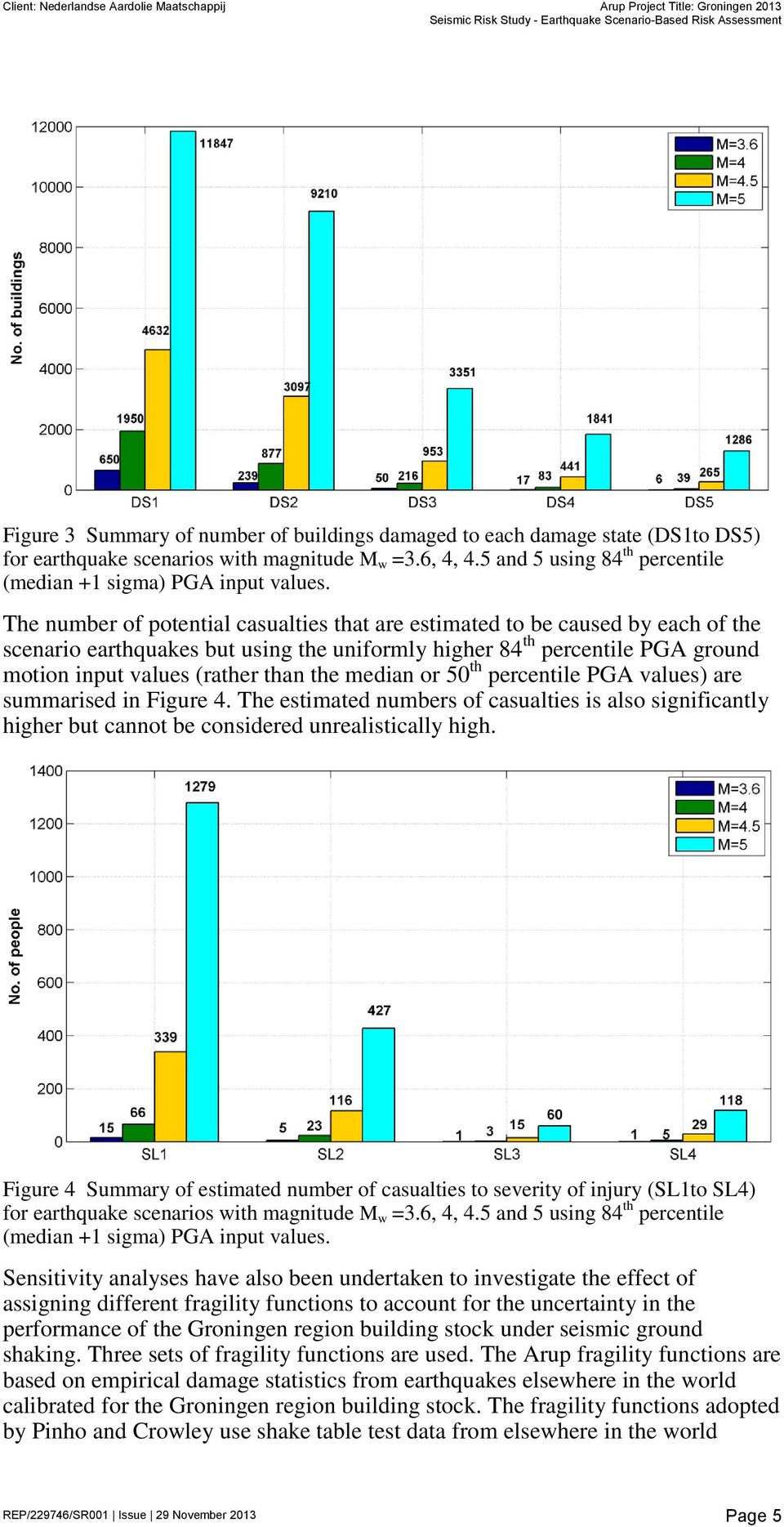 The number of potential casualties that are estimated to be caused by each of the scenario earthquakes but using the uniformly higher 84 th percentile PGA ground motion input values (rather than the
