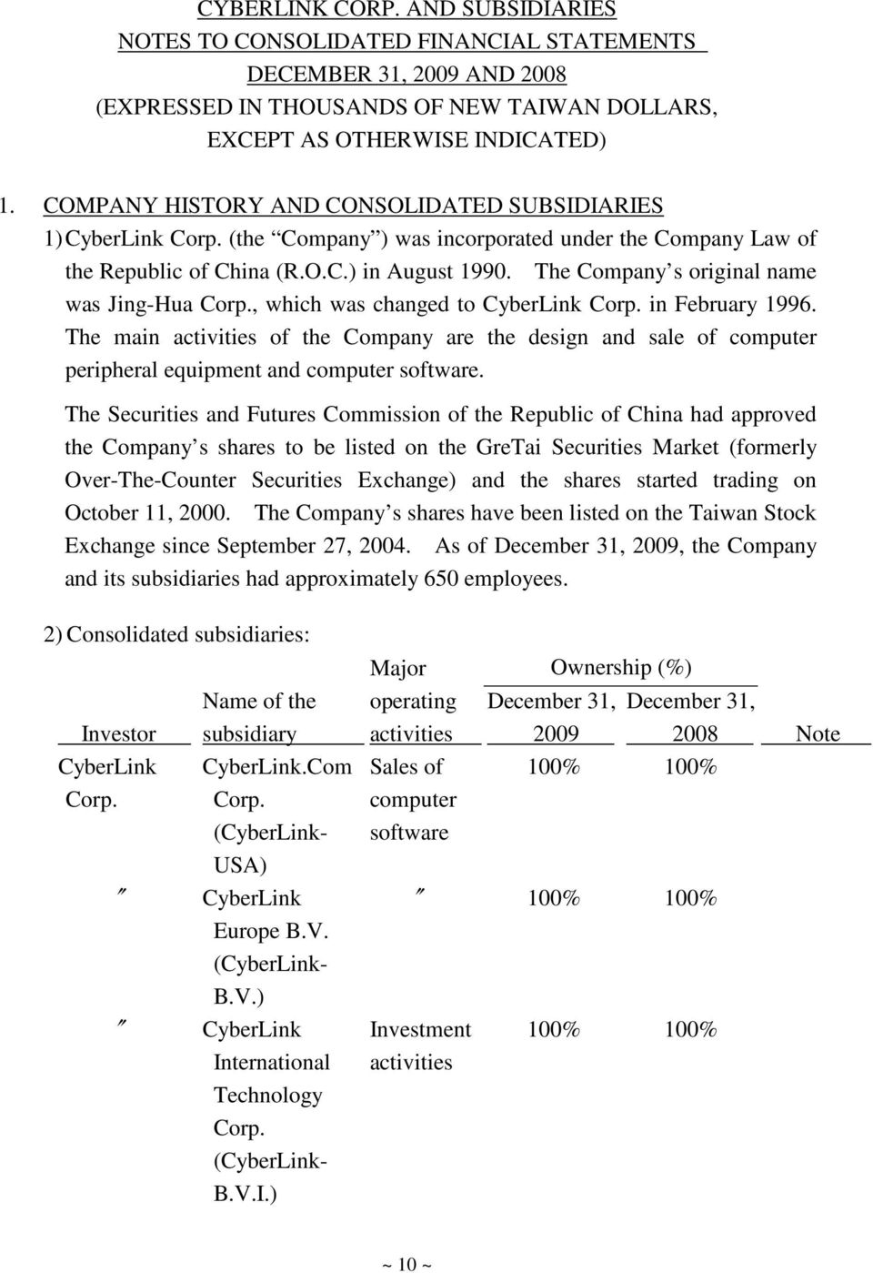 The Company s original name was Jing-Hua Corp., which was changed to CyberLink Corp. in February 1996.