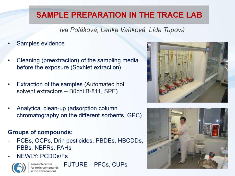 hot solvent extractors Büchi B-811, SPE) Analytical clean-up (adsorption column chromatography on the different