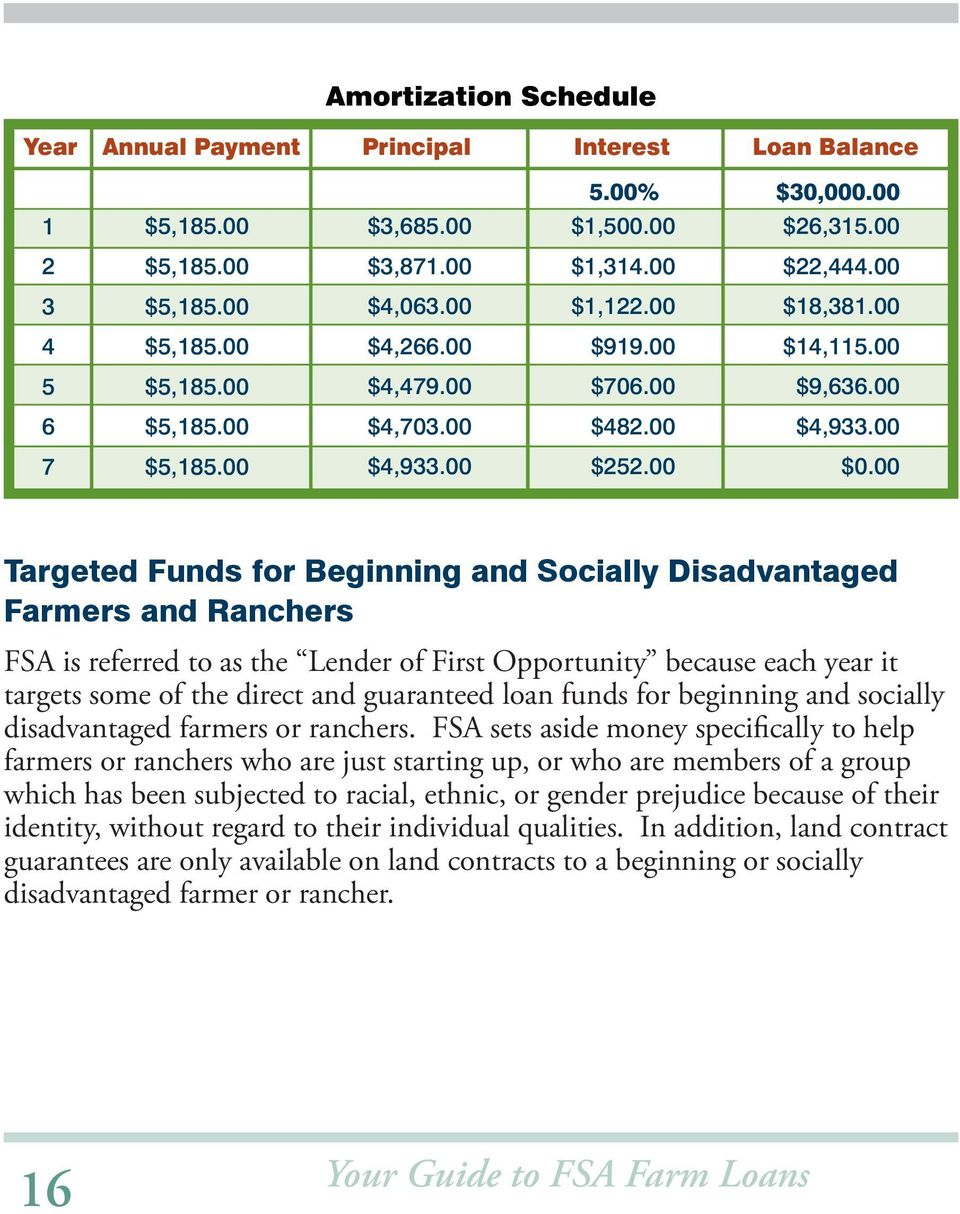00 Targeted Funds for Beginning and Socially Disadvantaged Farmers and Ranchers FSA is referred to as the Lender of First Opportunity because each year it targets some of the direct and guaranteed