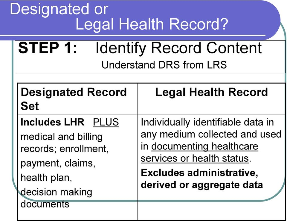 and billing records; enrollment, payment, claims, health plan, decision making documents Legal Health