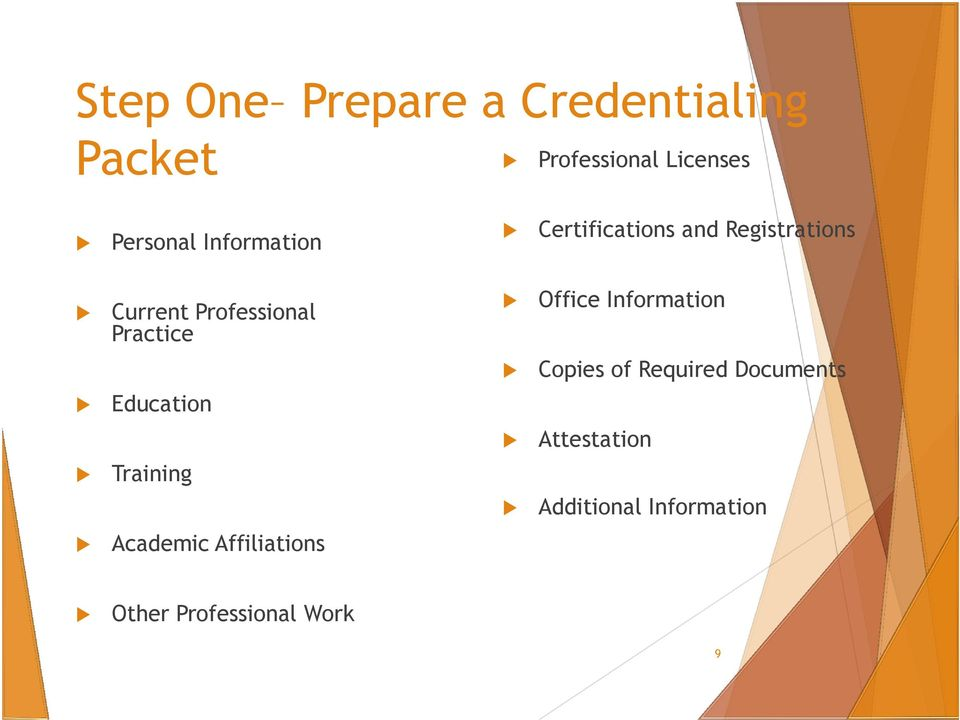 Affiliations Certifications and Registrations Office Information Copies