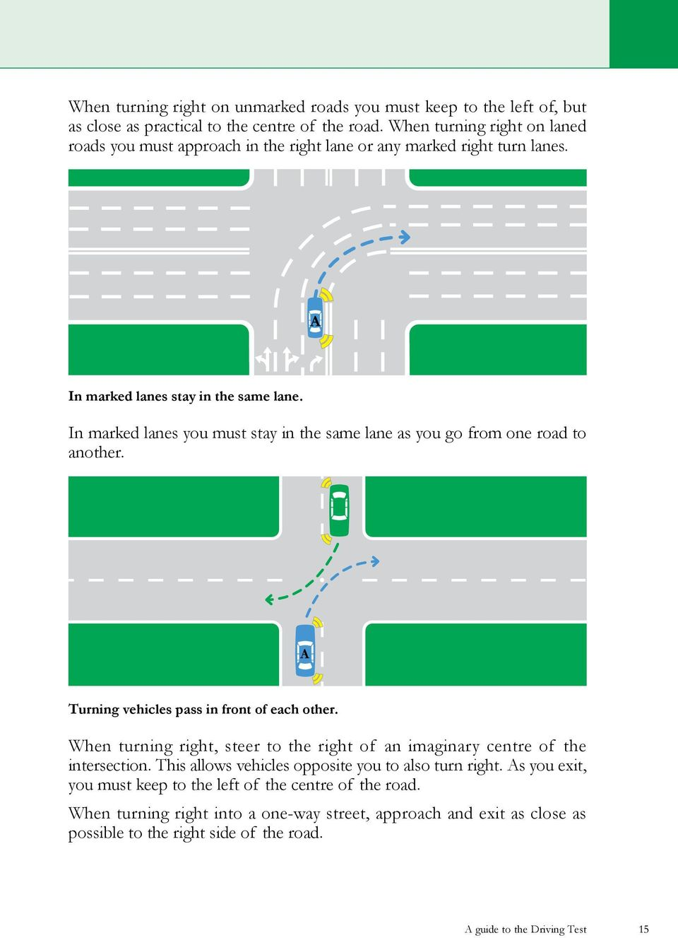 In marked lanes you must stay in the same lane as you go from one road to another. B Turning vehicles pass in front of each other.