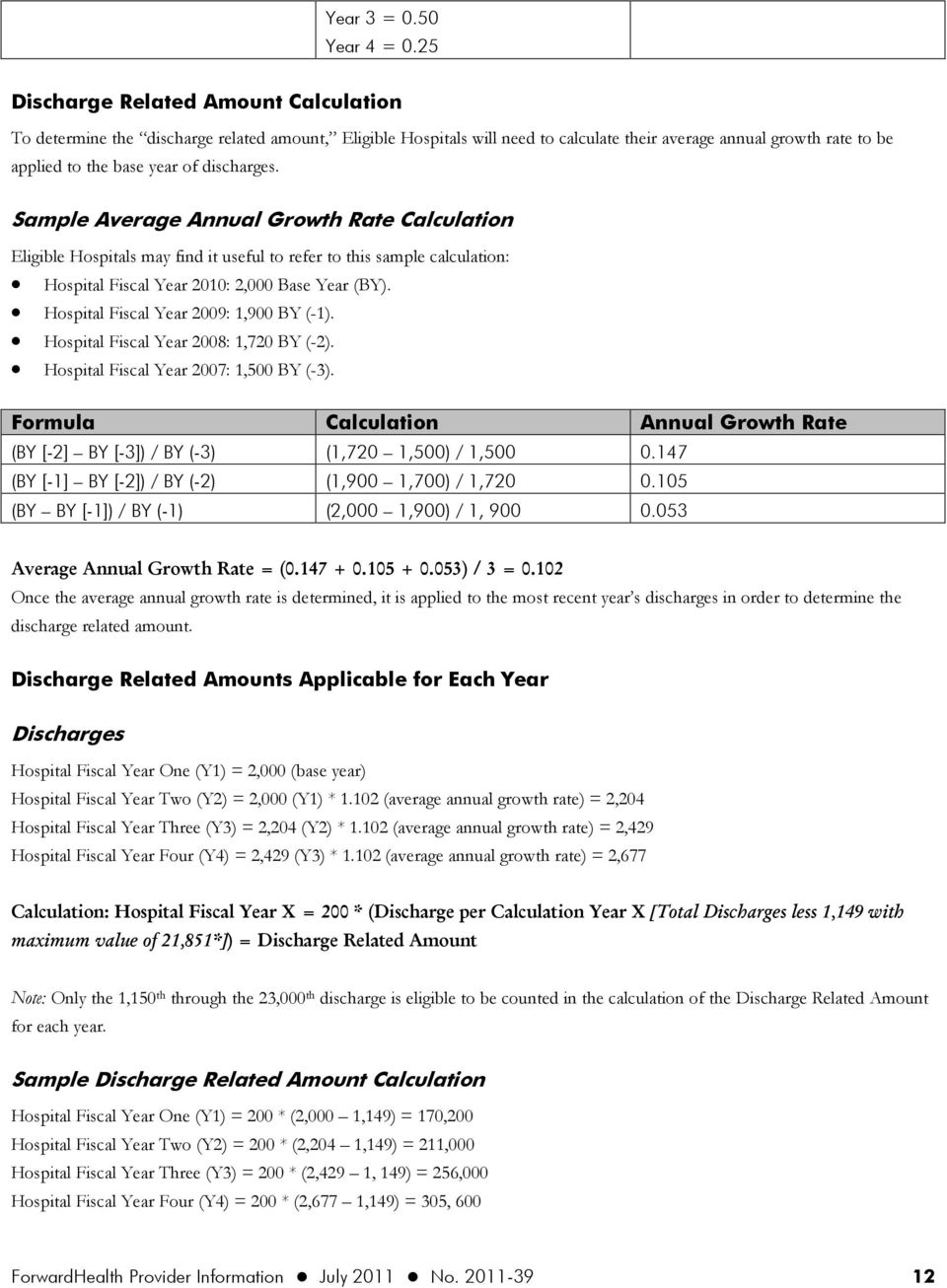 discharges. Sample Average Annual Growth Rate Calculation Eligible Hospitals may find it useful to refer to this sample calculation: Hospital Fiscal Year 2010: 2,000 Base Year (BY).