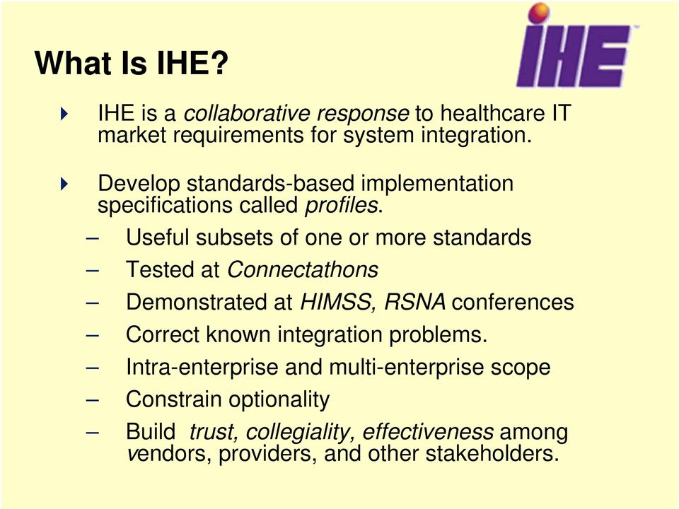 Useful subsets of one or more standards Tested at Connectathons Demonstrated at HIMSS, RSNA conferences Correct known