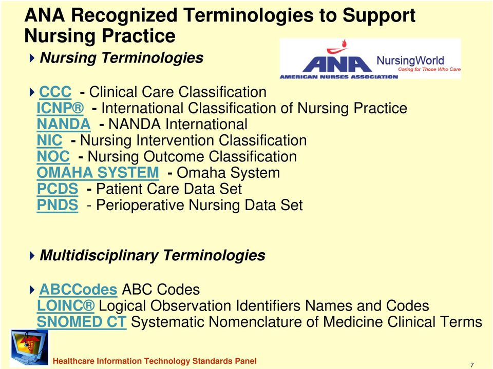 SYSTEM - Omaha System PCDS - Patient Care Data Set PNDS - Perioperative Nursing Data Set Multidisciplinary Terminologies ABCCodes ABC Codes LOINC