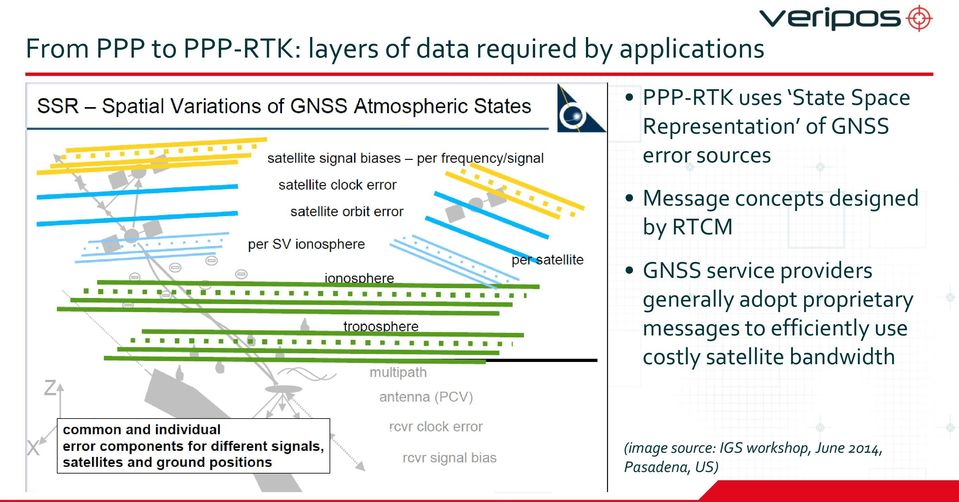 RTCM GNSS service providers generally adopt proprietary messages to