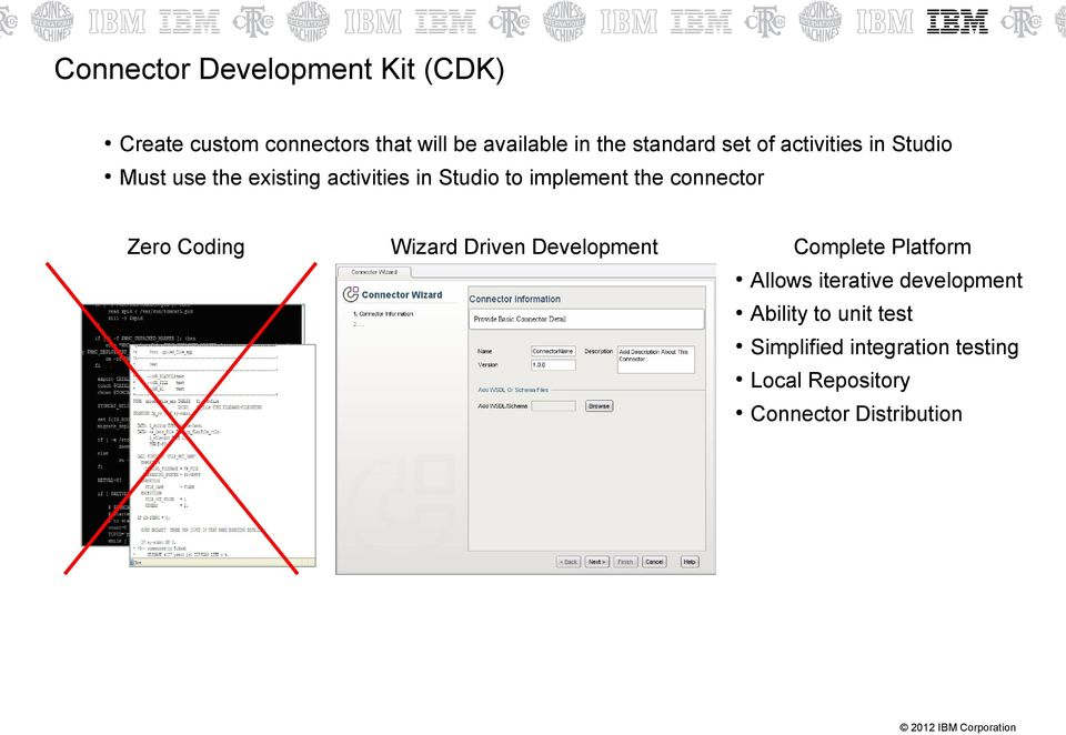the connector Zero Coding Wizard Driven Development Complete Platform Allows iterative