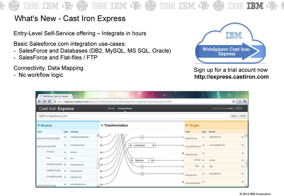 com integration use-cases: - SalesForce and Databases (DB2, MySQL, MS SQL,