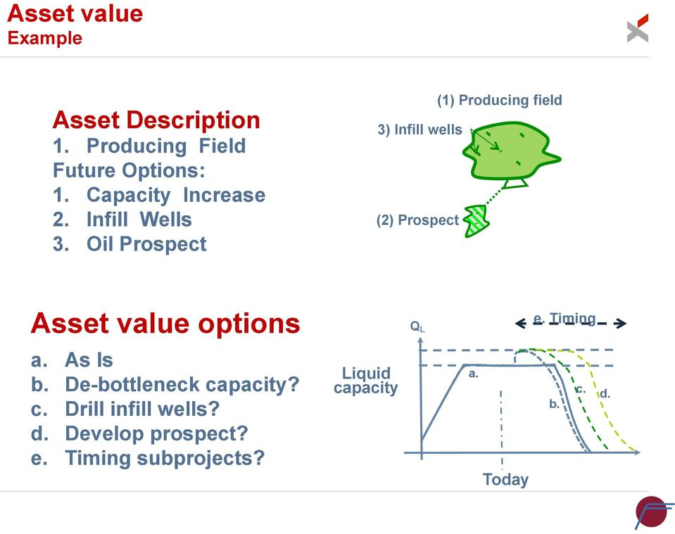 Oil Prospect 3) Infill wells (2) Prospect (1) Producing field Asset value options Q L