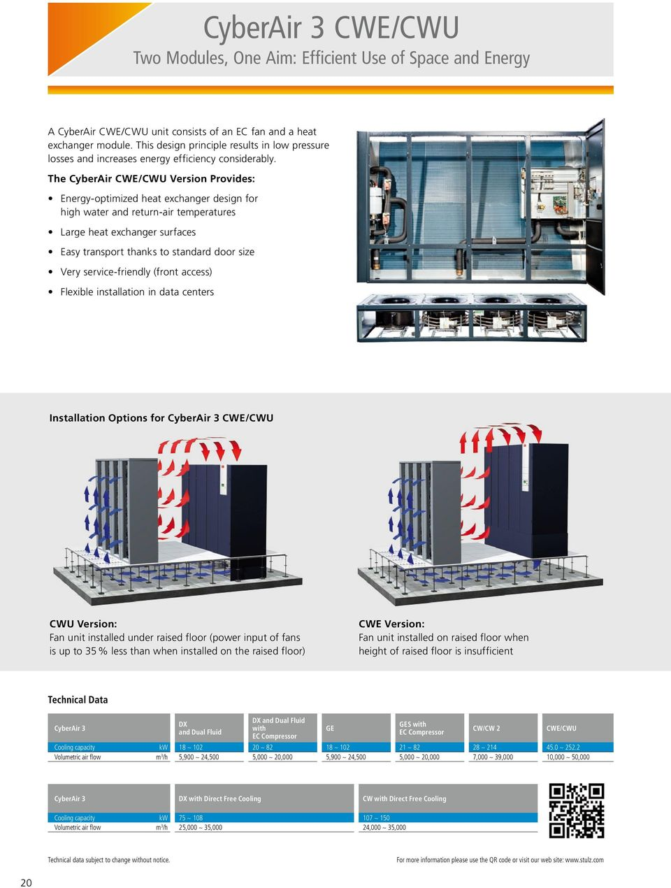 The CyberAir CWE/CWU Version Provides: Energy-optimized heat exchanger design for high water and return-air temperatures Large heat exchanger surfaces Easy transport thanks to standard door size Very