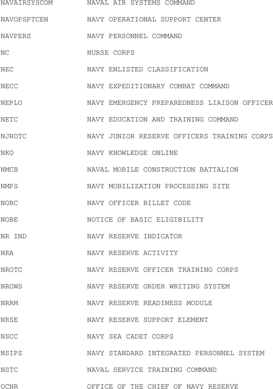 navy order writing system Navy reserve order writing system nps non-prior service someone without any previous military experience nrc navy recruiting command main headquarters for navy recruiting, located in millington, tennessee nrotc naval reserve officers training corps a college scholarship program used to recruit future.