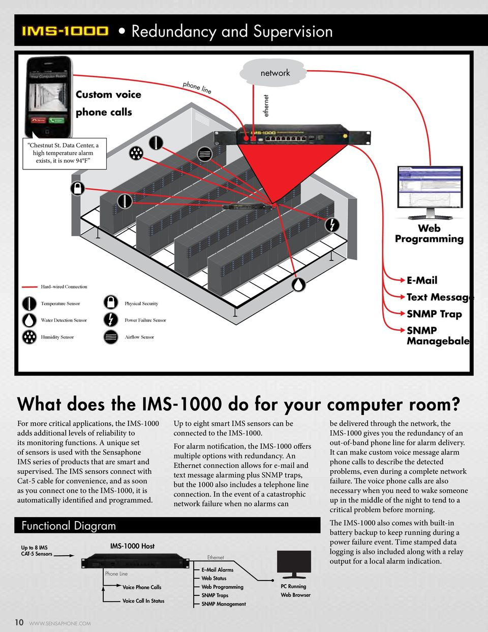 SNMP Trap SNMP Managebale What does the IMS-1000 do for your computer room? For more critical applications, the IMS-1000 adds additional levels of reliability to its monitoring functions.