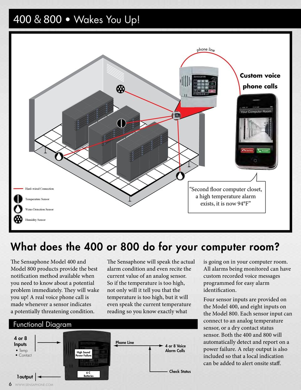 do for your computer room? The Sensaphone Model 400 and Model 800 products provide the best notification method available when you need to know about a potential problem immediately.