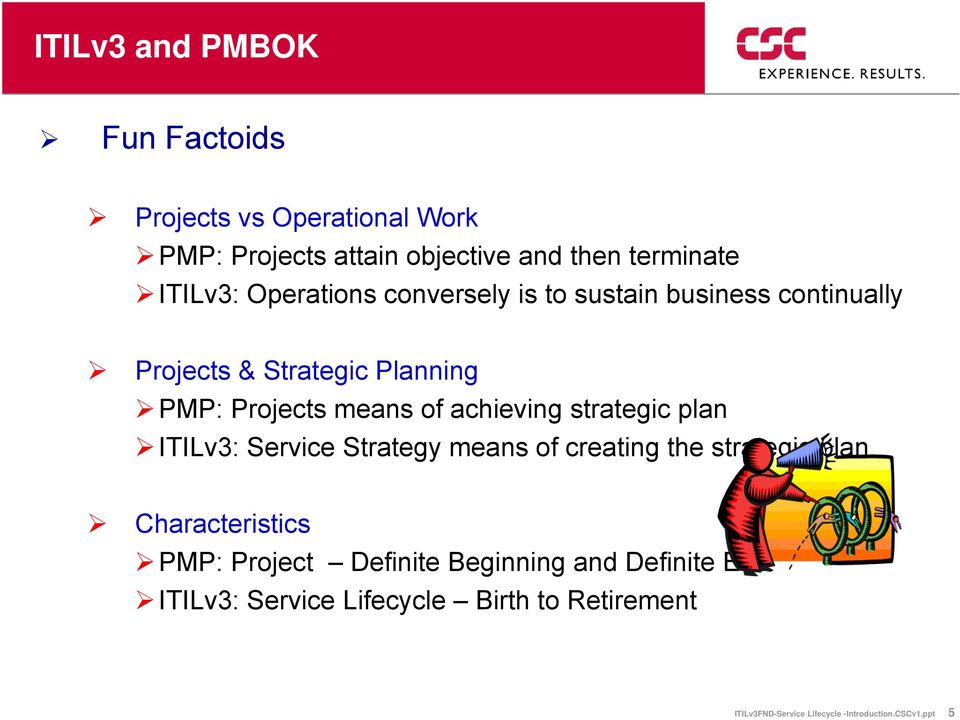 strategic plan ITILv3: Service Strategy means of creating the strategic plan Characteristics PMP: Project Definite