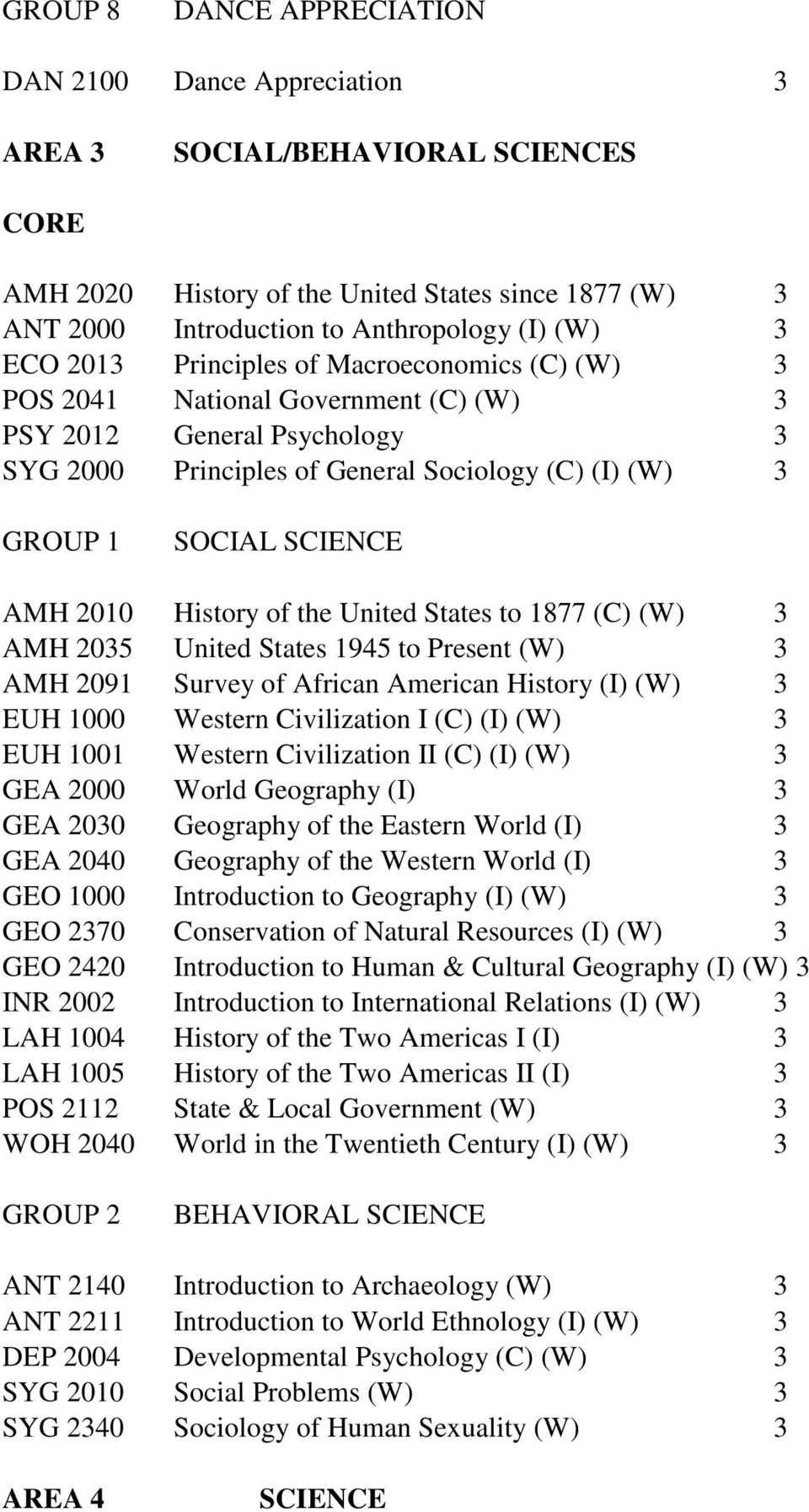 2010 History of the United States to 1877 (C) (W) 3 AMH 2035 United States 1945 to Present (W) 3 AMH 2091 Survey of African American History (I) (W) 3 EUH 1000 Western Civilization I (C) (I) (W) 3