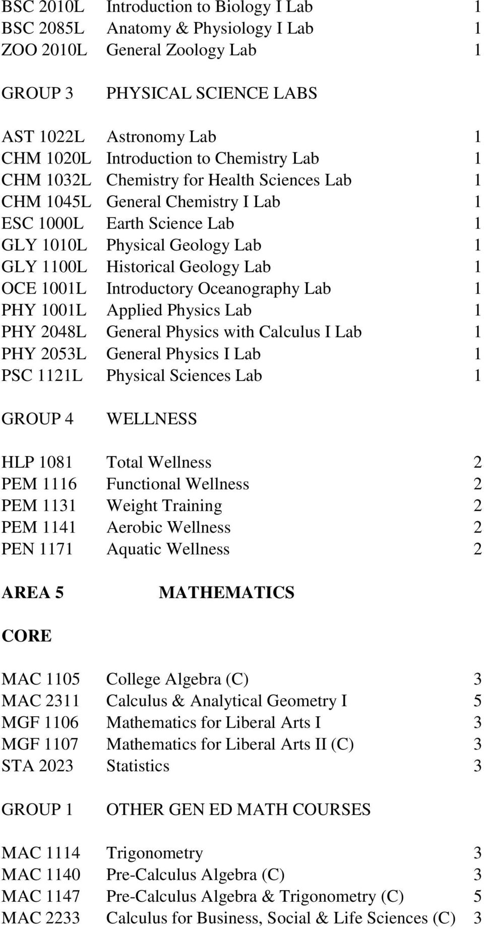 1001L Introductory Oceanography Lab 1 PHY 1001L Applied Physics Lab 1 PHY 2048L General Physics with Calculus I Lab 1 PHY 2053L General Physics I Lab 1 PSC 1121L Physical Sciences Lab 1 GROUP 4