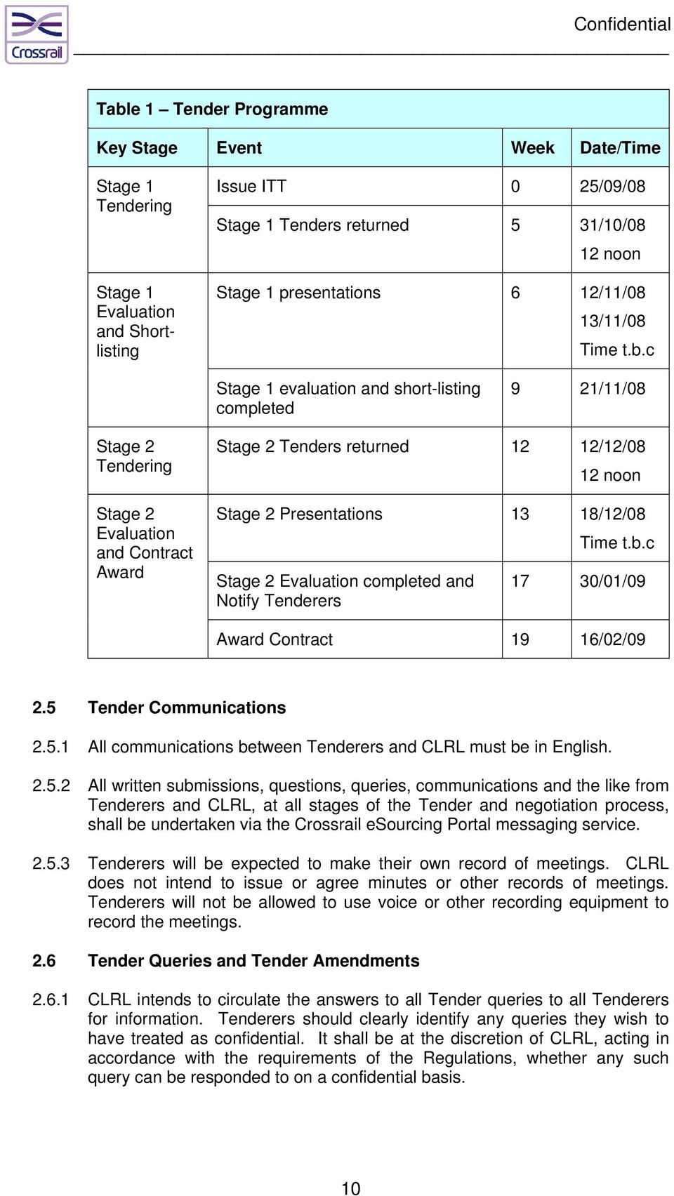 c Stage 1 evaluation and short-listing completed 9 21/11/08 Stage 2 Tendering Stage 2 Evaluation and Contract Award Stage 2 Tenders returned 12 12/12/08 12 noon Stage 2 Presentations 13 18/12/08 Time