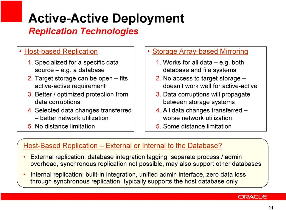 Active database