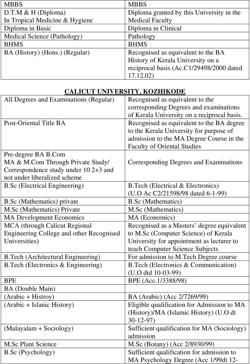 calicut university online thesis search 2018-5-28 measurement of outcomes used by shared governance [unpublished master thesis] abdulla ali, r  search form learning commons menu  available online.