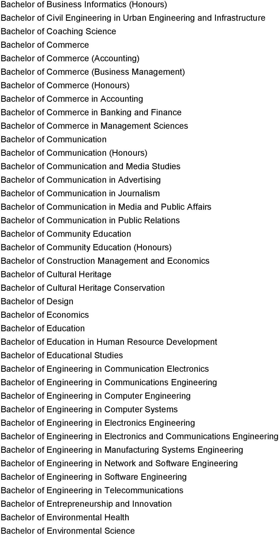Bachelor of Communication Bachelor of Communication (Honours) Bachelor of Communication and Media Studies Bachelor of Communication in Advertising Bachelor of Communication in Journalism Bachelor of