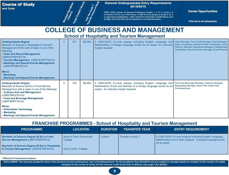 Marketing - Meetings and Special Events Management COLLEGE OF BUSINESS AND MANAGEMENT School of Hospitality and Tourism Management 4 121 $9,300 5 CSEC/GCE O-Level passes including English Language