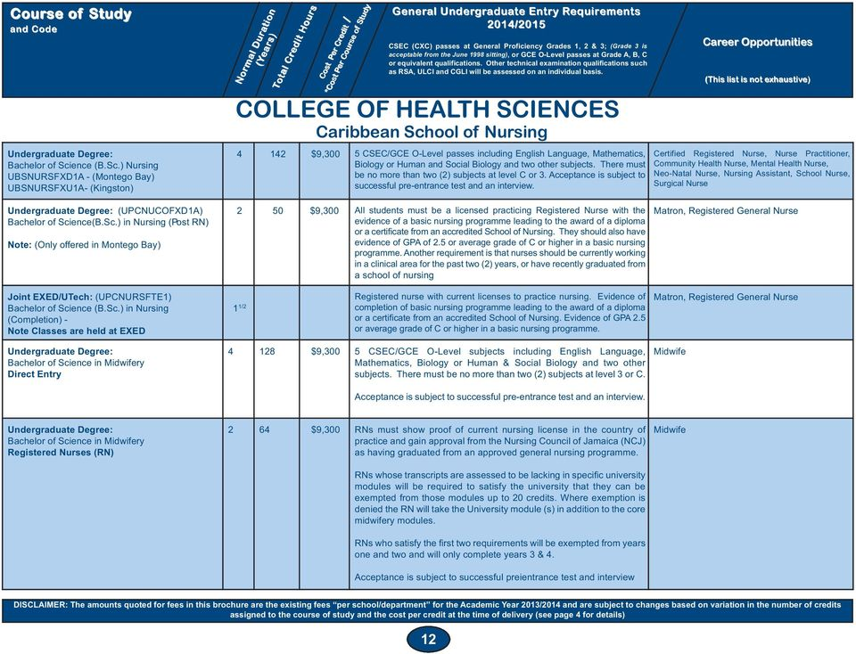 ) Nursing UBSNURSFXD1A - (Montego Bay) UBSNURSFXU1A- (Kingston) COLLEGE OF HEALTH SCIENCES Caribbean School of Nursing 4 142 $9,300 5 CSEC/GCE O-Level passes including English Language, Mathematics,