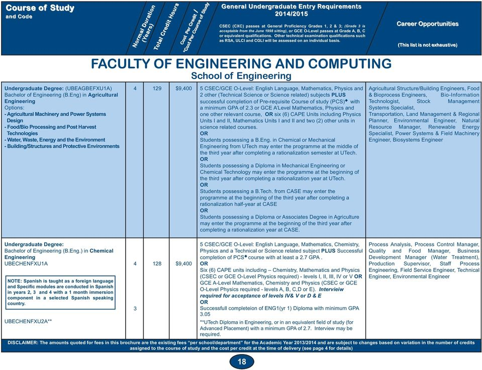 Building/Structures and Protective Environments FACULTY OF ENGINEERING AND COMPUTING School of Engineering 4 129 $9,400 5 CSEC/GCE O-Level: English Language, Mathematics, Physics and 2 other