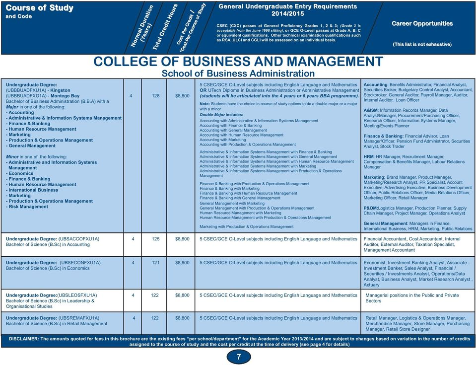 Management - Economics - Finance & Banking - Human Resource Management - International Business - Marketing - Production & Operations Management - Risk Management 4 128 $8,800 COLLEGE OF BUSINESS AND
