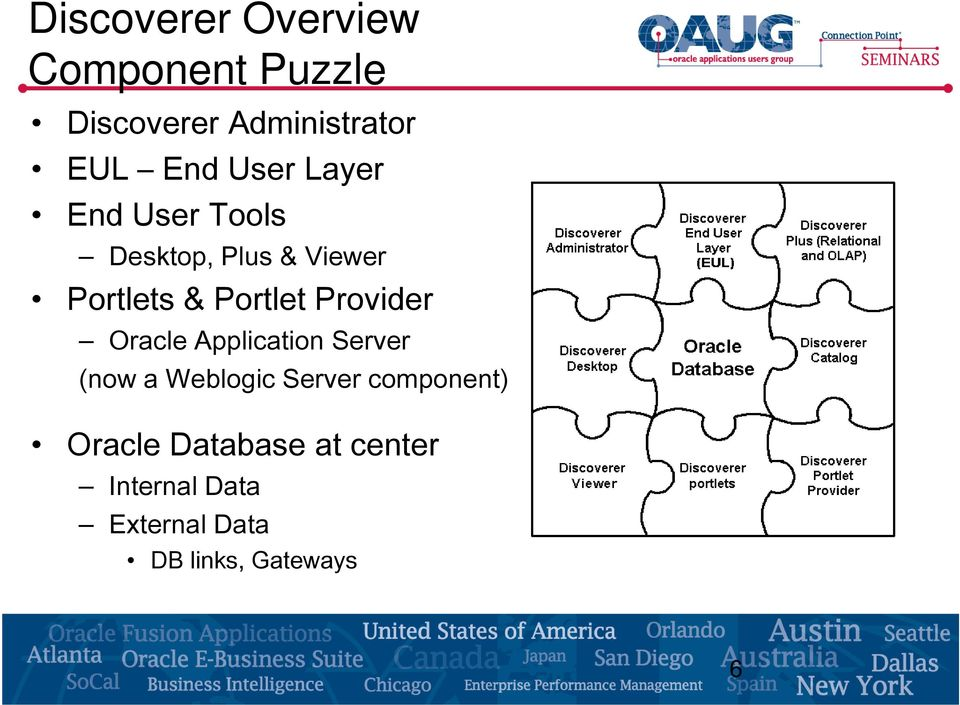 Provider Oracle Application Server (now a Weblogic Server component)