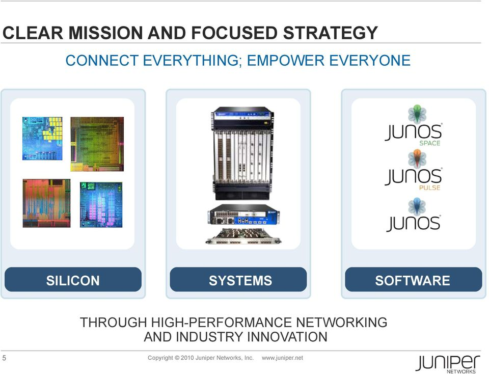 SILICON SYSTEMS SOFTWARE THROUGH
